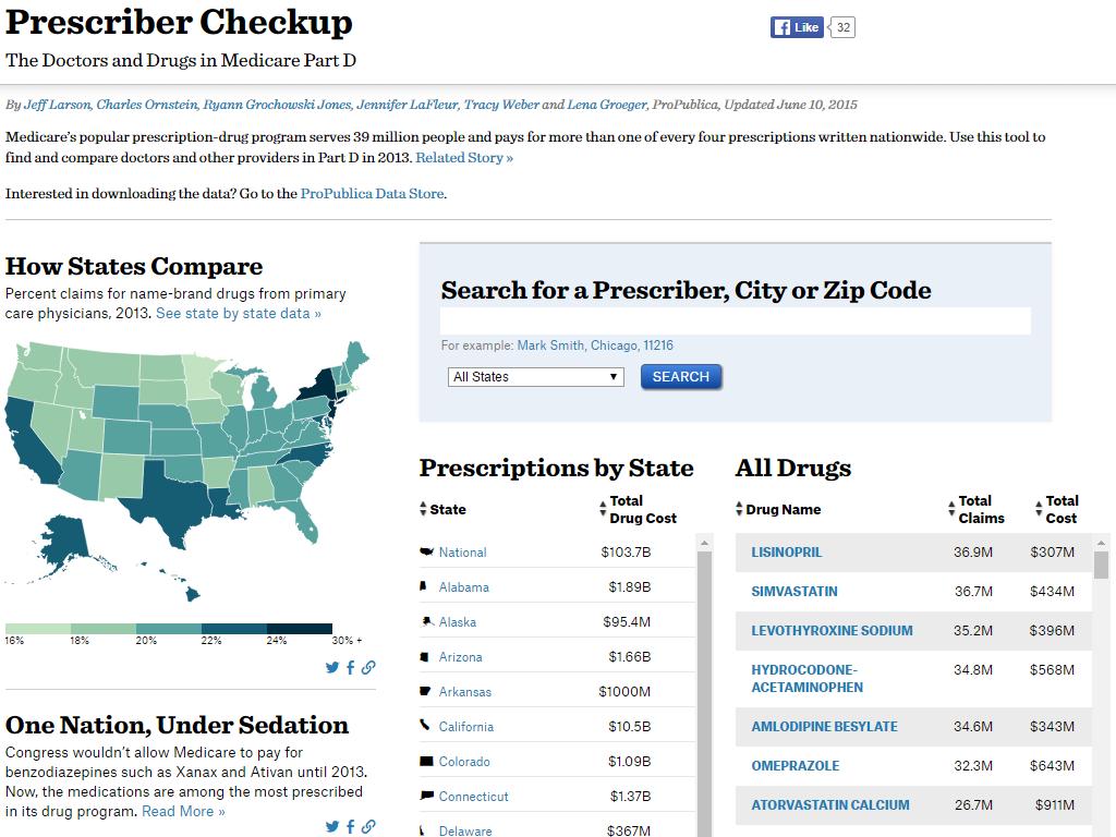 Prescriber Checkup